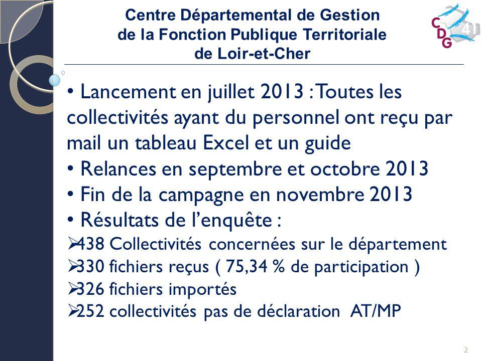 Centre Départemental de Gestion de la Fonction Publique Territoriale de Loir-et-Cher 2 Lancement en juillet 2013 : Toutes les collectivités ayant du p