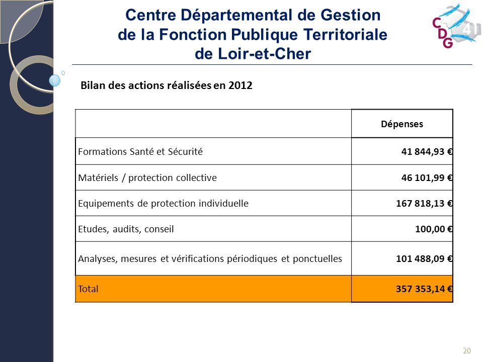 Centre Départemental de Gestion de la Fonction Publique Territoriale de Loir-et-Cher 20 Dépenses Formations Santé et Sécurité41 844,93 € Matériels / p