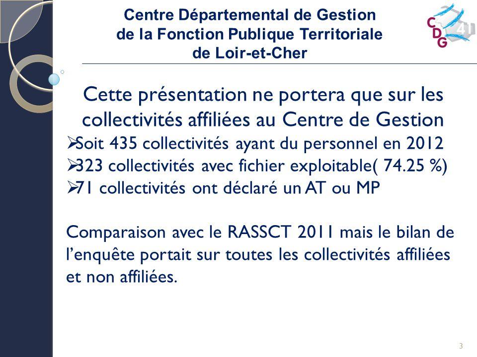 Centre Départemental de Gestion de la Fonction Publique Territoriale de Loir-et-Cher 3 Cette présentation ne portera que sur les collectivités affilié