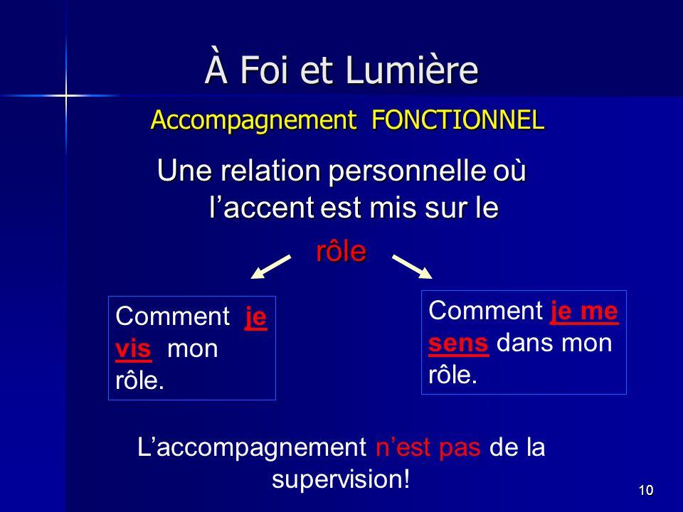 10 À Foi et Lumière Accompagnement FONCTIONNEL Une relation personnelle où l'accent est mis sur le rôle Comment je vis mon rôle.