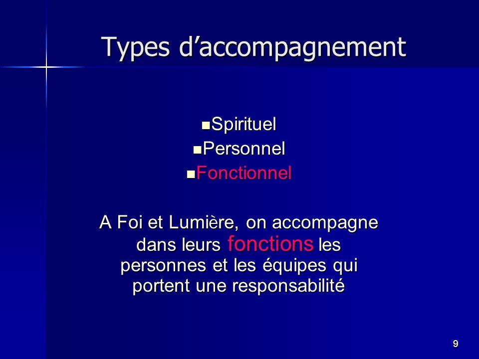 9 Types d'accompagnement Spirituel Spirituel Personnel Personnel Fonctionnel Fonctionnel A Foi et Lumi è re, on accompagne dans leurs fonctions les personnes et les équipes qui portent une responsabilité
