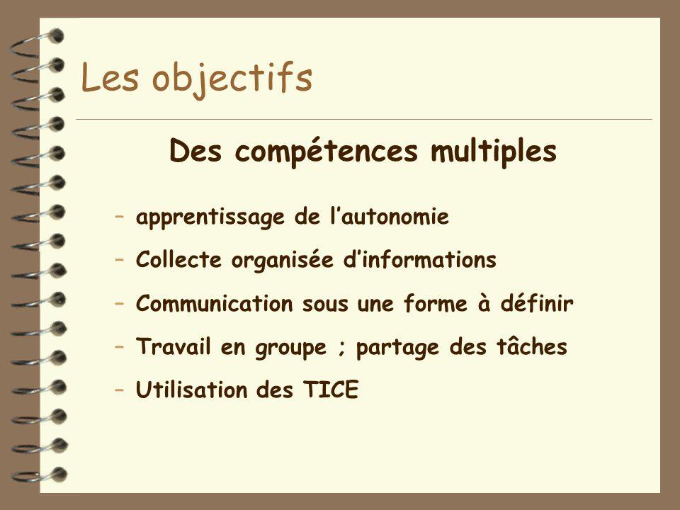 Les objectifs Des compétences multiples –apprentissage de l'autonomie –Collecte organisée d'informations –Communication sous une forme à définir –Travail en groupe ; partage des tâches –Utilisation des TICE
