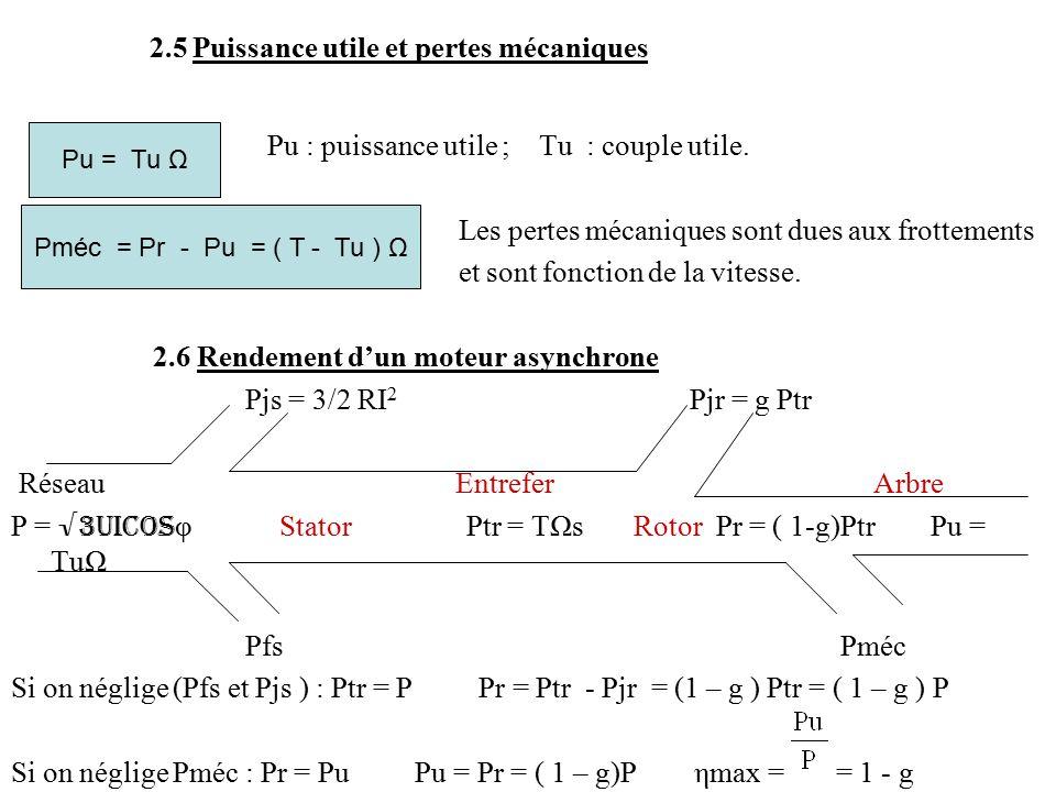 Moteur asynchrone triphasé formules