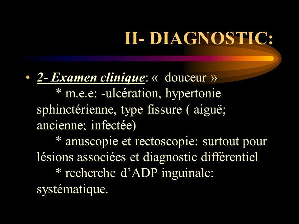 II- DIAGNOSTIC: 2- Examen clinique: « douceur » * m.e.e: -ulcération, hypertonie sphinctérienne, type fissure ( aiguë; ancienne; infectée) * anuscopie