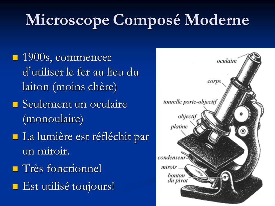 Microscope Composé Moderne 1900s, commencer d ' utiliser le fer au lieu du laiton (moins chère) 1900s, commencer d ' utiliser le fer au lieu du laiton (moins chère) Seulement un oculaire (monoulaire) Seulement un oculaire (monoulaire) La lumière est réfléchit par un miroir.