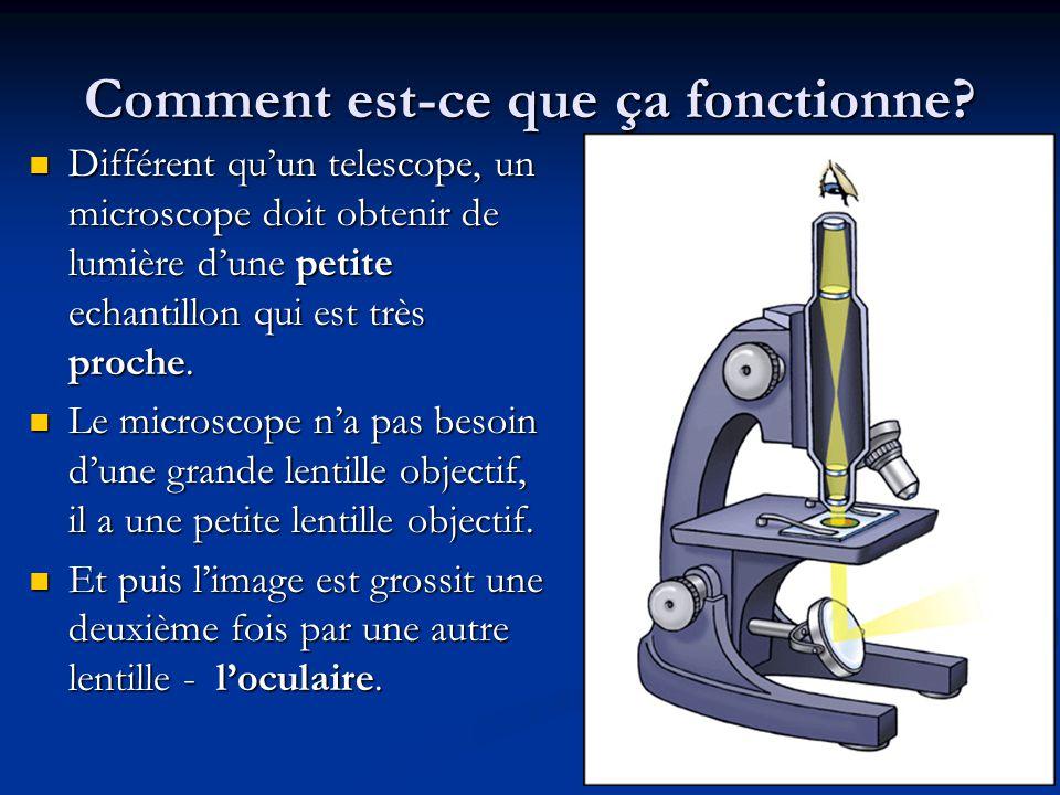 Différent qu'un telescope, un microscope doit obtenir de lumière d'une petite echantillon qui est très proche.