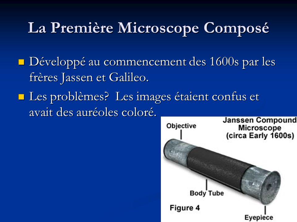 La Première Microscope Composé Développé au commencement des 1600s par les frères Jassen et Galileo.
