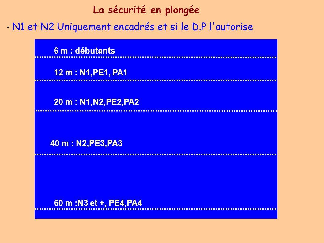 6 m : débutants 20 m : N1,N2,PE2,PA2 40 m : N2,PE3,PA3 60 m :N3 et +, PE4,PA4 La sécurité en plongée N1 et N2 Uniquement encadrés et si le D.P l autorise 12 m : N1,PE1, PA1