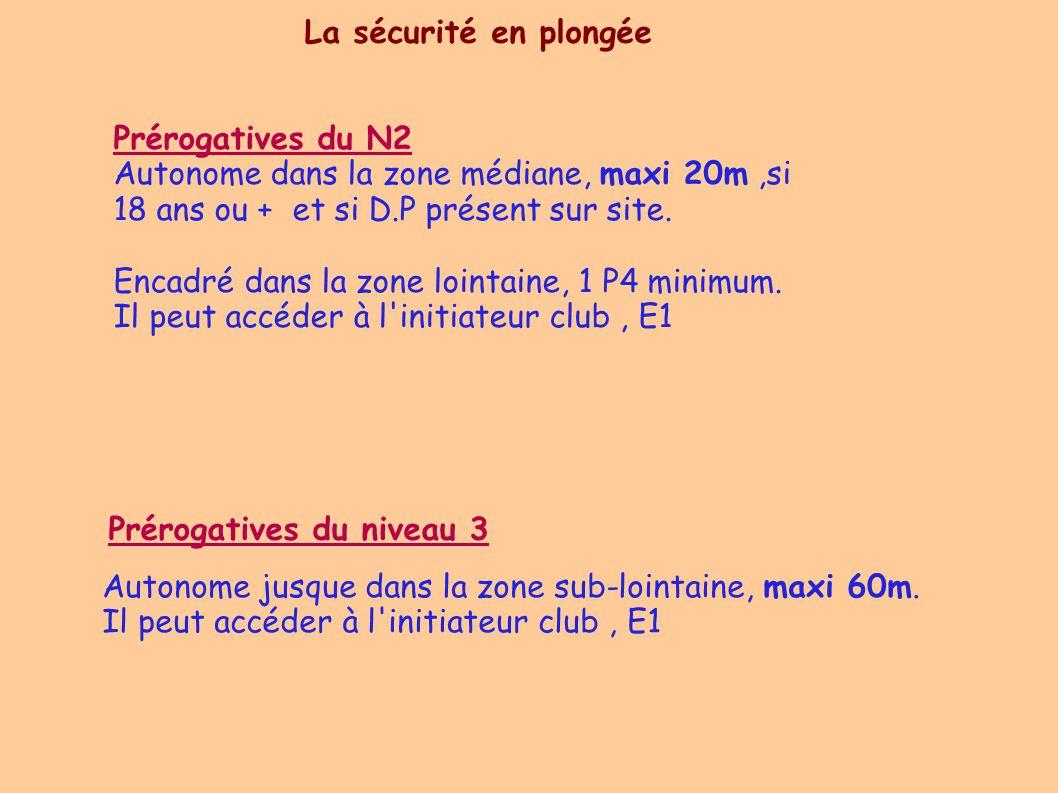 Prérogatives du N2 Autonome dans la zone médiane, maxi 20m,si 18 ans ou + et si D.P présent sur site.