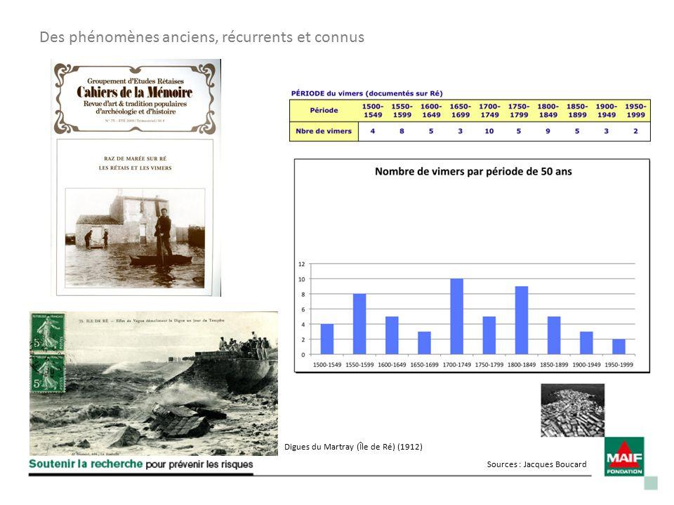 Des phénomènes anciens, récurrents et connus Digues du Martray (Île de Ré) (1912) Sources : Jacques Boucard