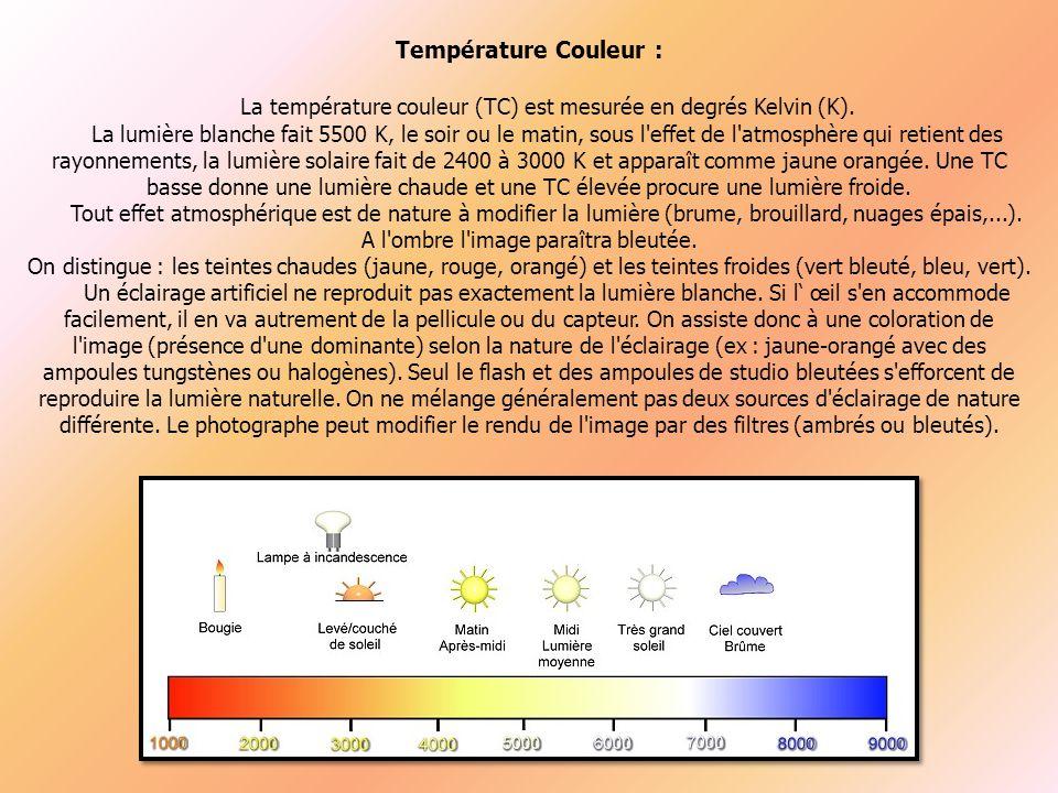 Température Couleur : La température couleur (TC) est mesurée en degrés Kelvin (K).