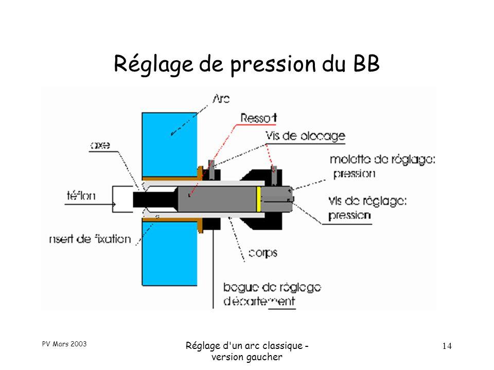 PV Mars 2003 Réglage d un arc classique - version gaucher 14 Réglage de pression du BB
