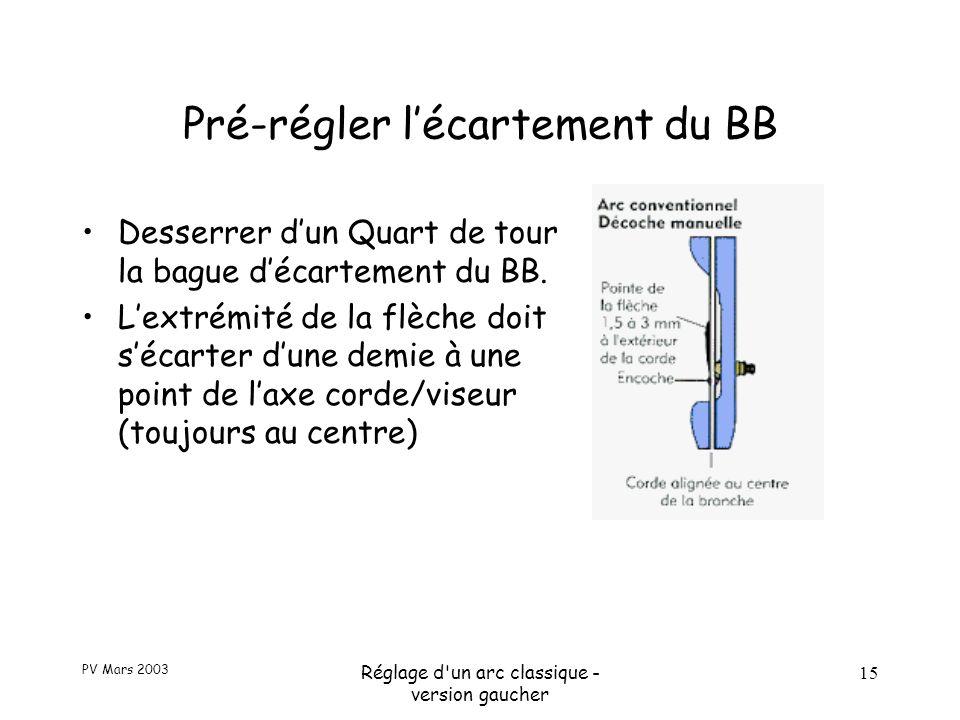 PV Mars 2003 Réglage d un arc classique - version gaucher 15 Pré-régler l'écartement du BB Desserrer d'un Quart de tour la bague d'écartement du BB.