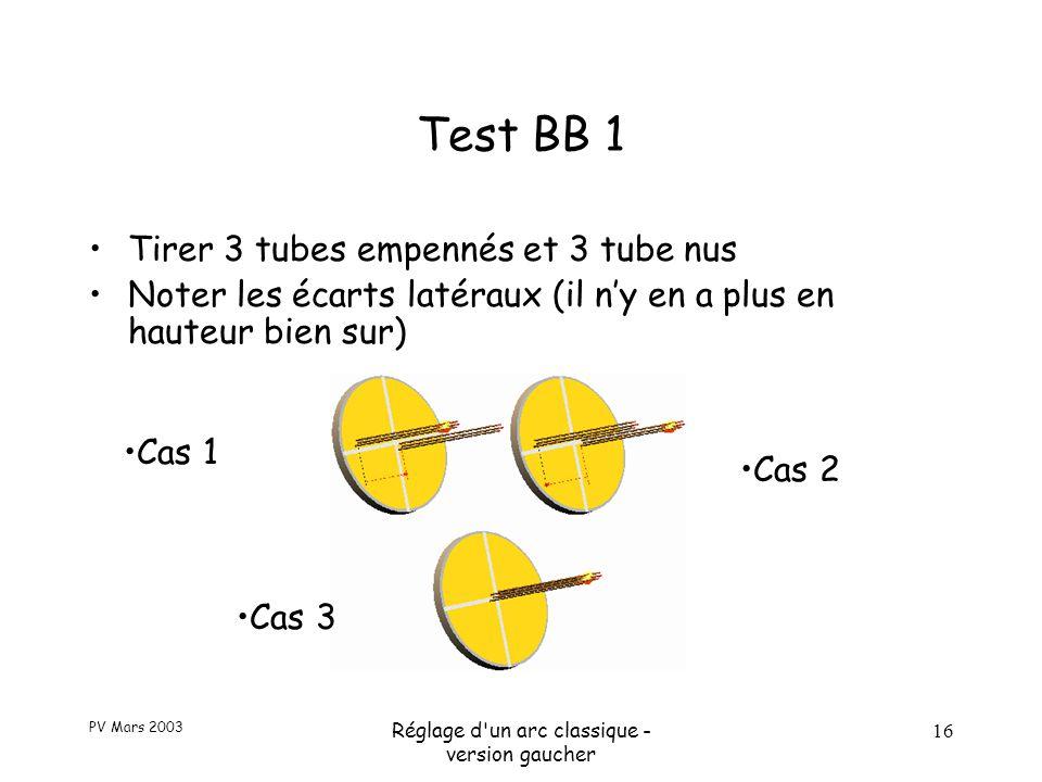 PV Mars 2003 Réglage d un arc classique - version gaucher 16 Test BB 1 Tirer 3 tubes empennés et 3 tube nus Noter les écarts latéraux (il n'y en a plus en hauteur bien sur) Cas 1 Cas 3 Cas 2