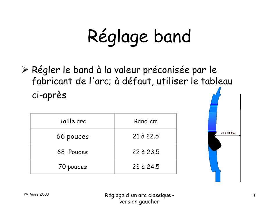 PV Mars 2003 Réglage d un arc classique - version gaucher 3 Réglage band  Régler le band à la valeur préconisée par le fabricant de l arc; à défaut, utiliser le tableau ci-après Taille arcBand cm 66 pouces 21 à 22.5 68 Pouces22 à 23.5 70 pouces23 à 24.5