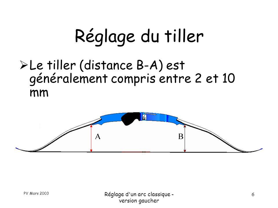 PV Mars 2003 Réglage d un arc classique - version gaucher 6 Réglage du tiller  Le tiller (distance B-A) est généralement compris entre 2 et 10 mm