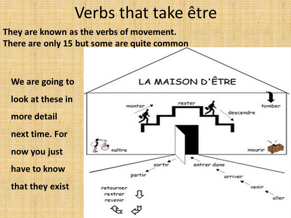 Verbs that take être They are known as the verbs of movement.