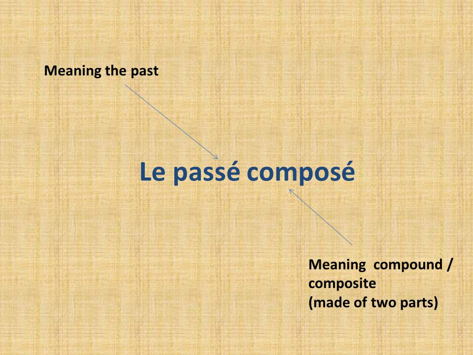 Le passé composé Meaning the past Meaning compound / composite (made of two parts)