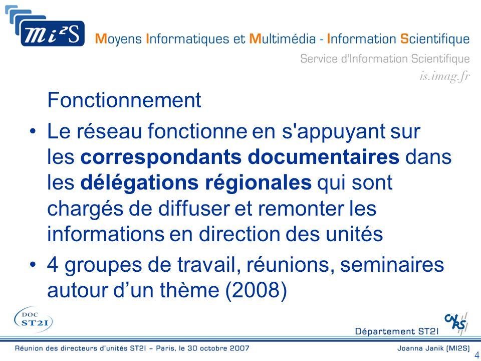 4 Fonctionnement Le réseau fonctionne en s appuyant sur les correspondants documentaires dans les délégations régionales qui sont chargés de diffuser et remonter les informations en direction des unités 4 groupes de travail, réunions, seminaires autour d'un thème (2008)