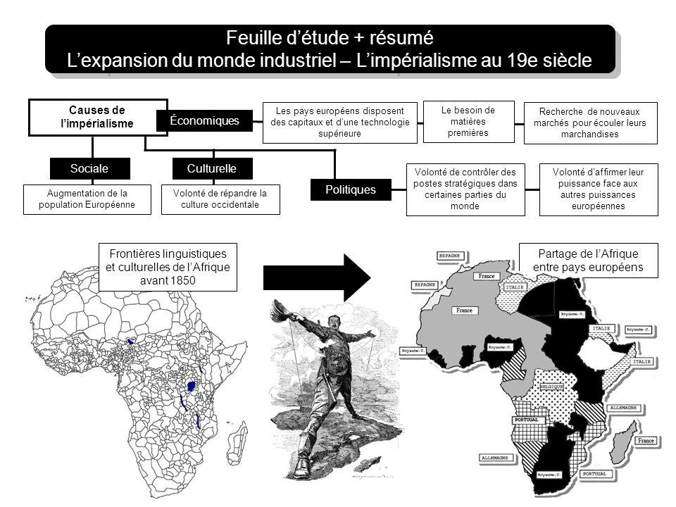 Partage de l'afrique entre pays européens les pays européens