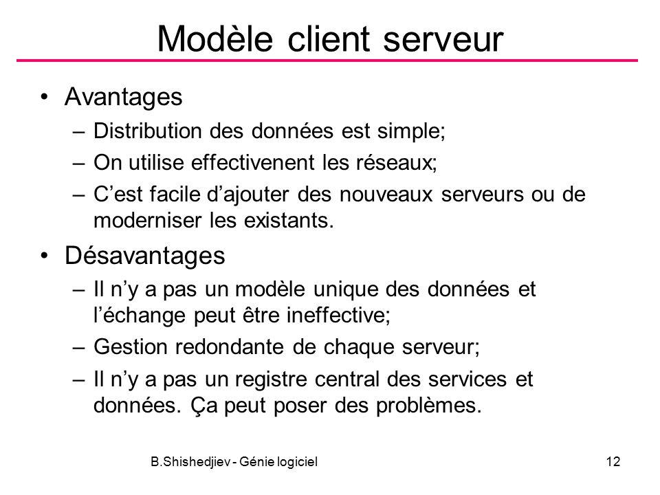 B.Shishedjiev - Génie logiciel12 Modèle client serveur Avantages –Distribution des données est simple; –On utilise effectivenent les réseaux; –C'est facile d'ajouter des nouveaux serveurs ou de moderniser les existants.