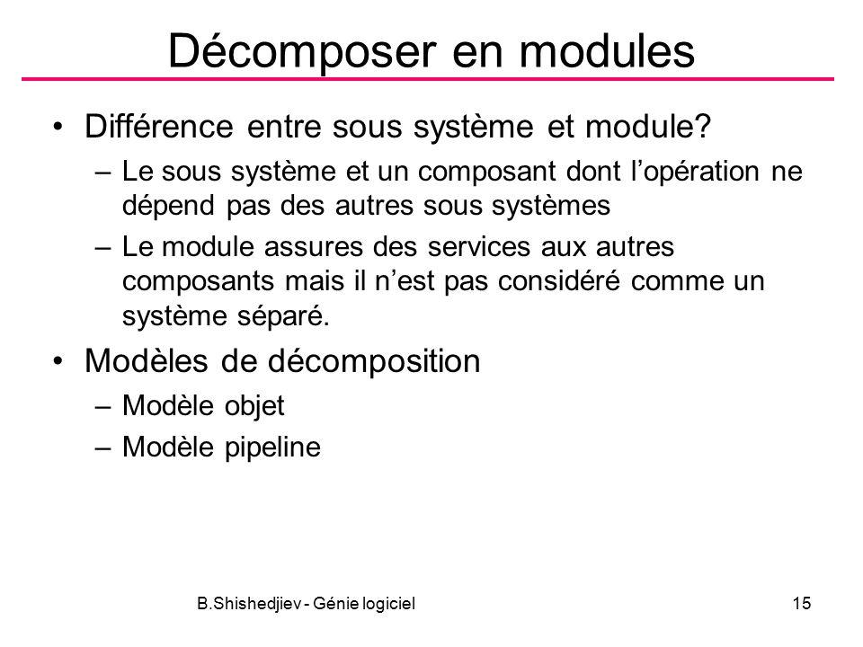 B.Shishedjiev - Génie logiciel15 Décomposer en modules Différence entre sous système et module.