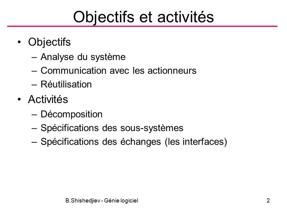 B.Shishedjiev - Génie logiciel2 Objectifs et activités Objectifs –Analyse du système –Communication avec les actionneurs –Réutilisation Activités –Décomposition –Spécifications des sous-systèmes –Spécifications des échanges (les interfaces)
