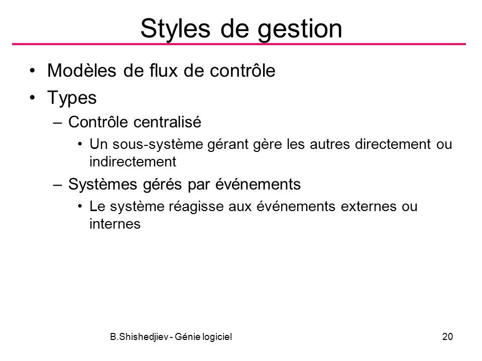 B.Shishedjiev - Génie logiciel20 Styles de gestion Modèles de flux de contrôle Types –Contrôle centralisé Un sous-système gérant gère les autres directement ou indirectement –Systèmes gérés par événements Le système réagisse aux événements externes ou internes