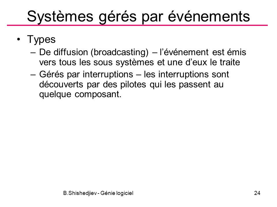 B.Shishedjiev - Génie logiciel24 Systèmes gérés par événements Types –De diffusion (broadcasting) – l'événement est émis vers tous les sous systèmes et une d'eux le traite –Gérés par interruptions – les interruptions sont découverts par des pilotes qui les passent au quelque composant.