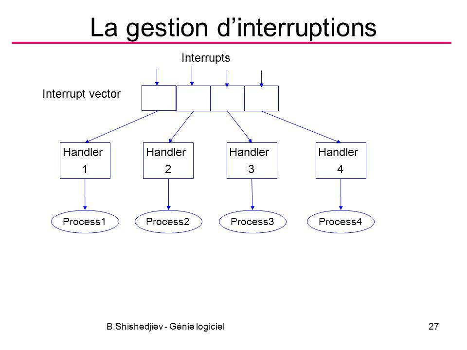 B.Shishedjiev - Génie logiciel27 La gestion d'interruptions Handler 1 Handler 2 Handler 3 Handler 4 Process1Process2Process3Process4 Interrupts Interrupt vector