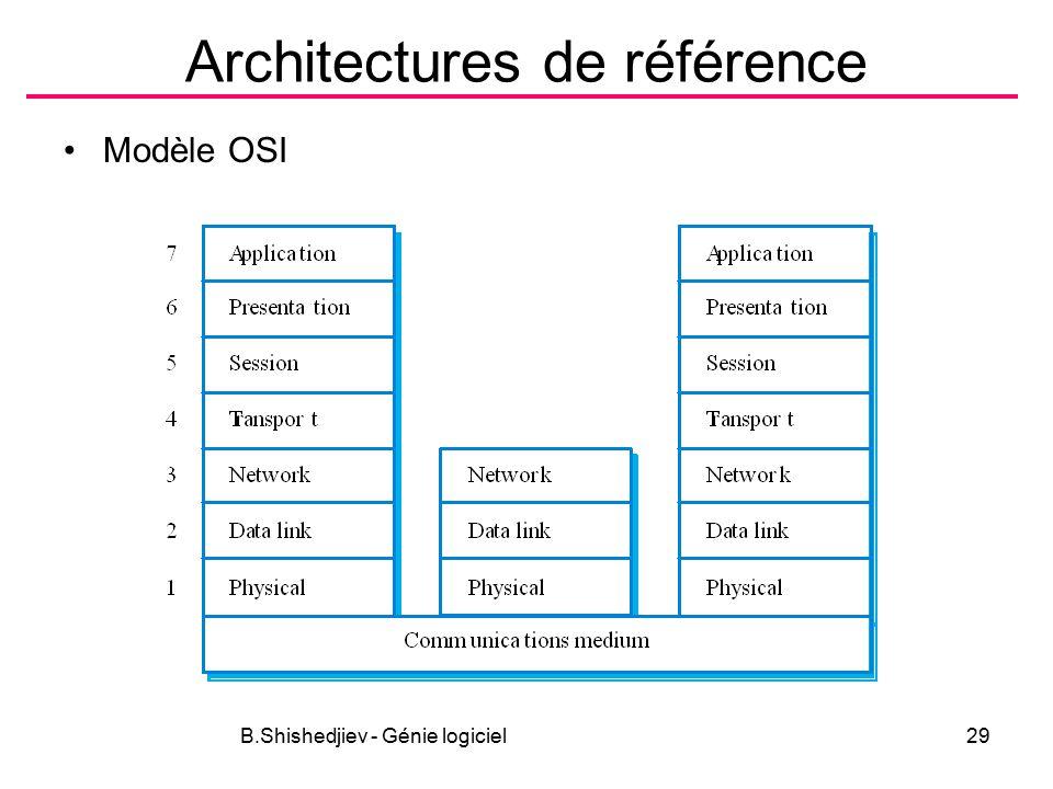 B.Shishedjiev - Génie logiciel29 Architectures de référence Modèle OSI