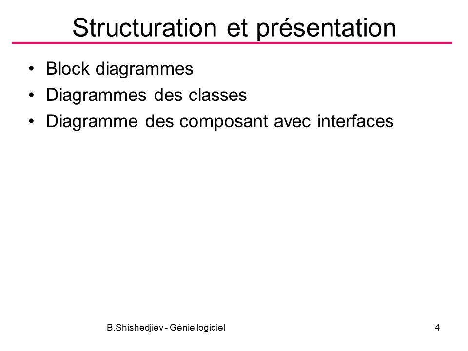 B.Shishedjiev - Génie logiciel4 Structuration et présentation Block diagrammes Diagrammes des classes Diagramme des composant avec interfaces