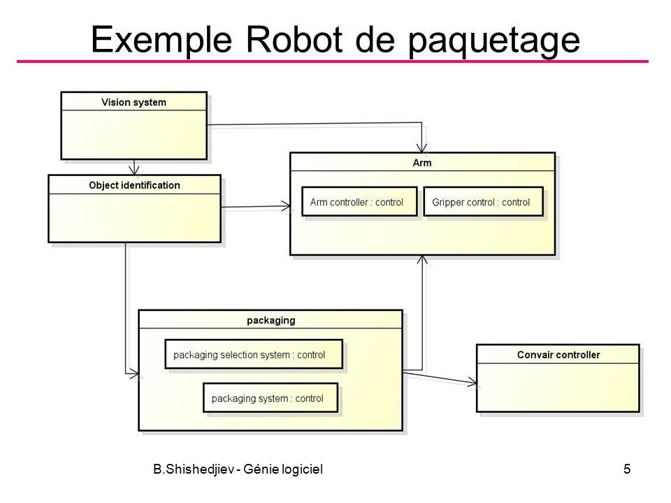 B.Shishedjiev - Génie logiciel5 Exemple Robot de paquetage