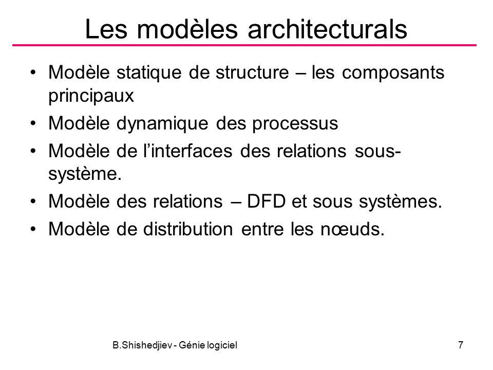 B.Shishedjiev - Génie logiciel7 Les modèles architecturals Modèle statique de structure – les composants principaux Modèle dynamique des processus Modèle de l'interfaces des relations sous- système.