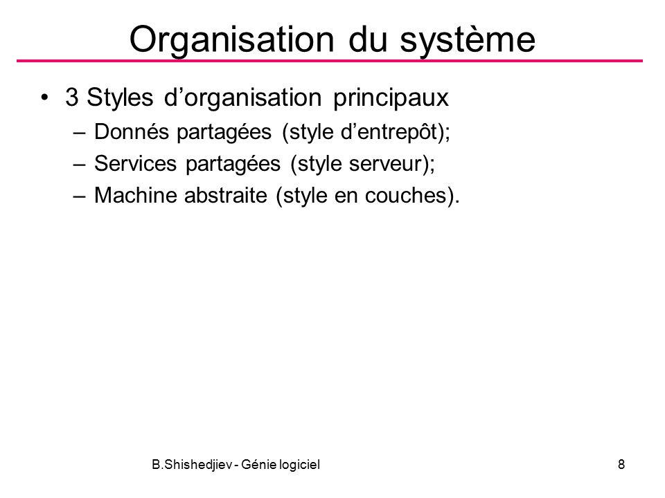 B.Shishedjiev - Génie logiciel8 Organisation du système 3 Styles d'organisation principaux –Donnés partagées (style d'entrepôt); –Services partagées (style serveur); –Machine abstraite (style en couches).