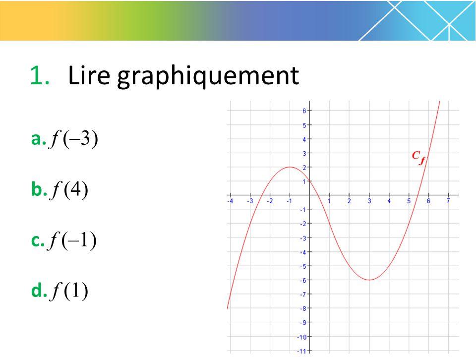 image de f sur un graphique