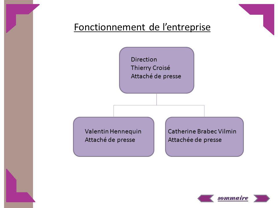 sommaire Fonctionnement de l'entreprise Direction Thierry Croisé Attaché de presse Valentin Hennequin Attaché de presse Catherine Brabec Vilmin Attachée de presse