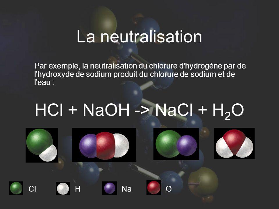 La neutralisation Par exemple, la neutralisation du chlorure d hydrogène par de l hydroxyde de sodium produit du chlorure de sodium et de l eau : HCl + NaOH -> NaCl + H 2 O ClHNaO