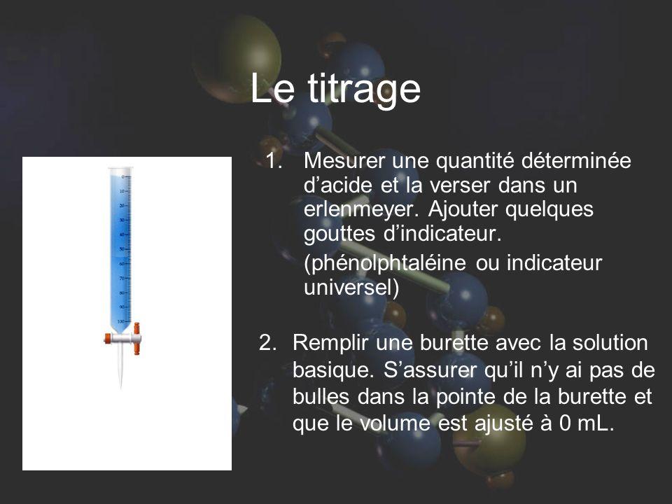 Le titrage 1. Mesurer une quantité déterminée d'acide et la verser dans un erlenmeyer.