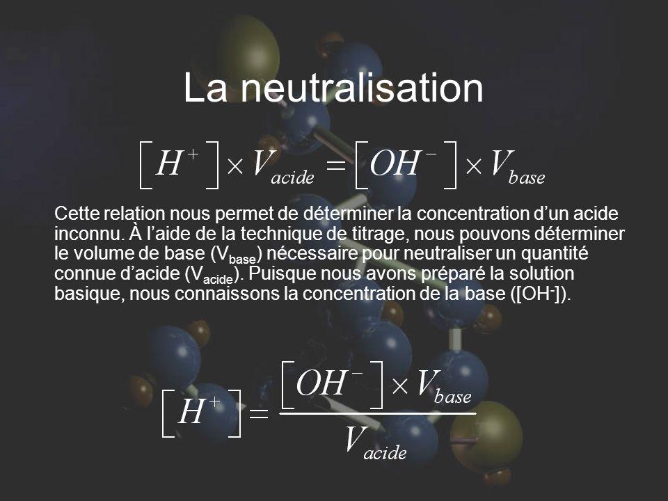 La neutralisation Cette relation nous permet de déterminer la concentration d'un acide inconnu.