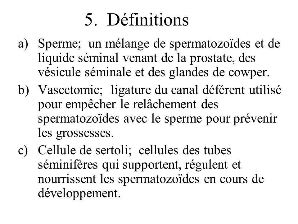 5. Définitions a)Sperme; un mélange de spermatozoïdes et de liquide séminal venant de la prostate, des vésicule séminale et des glandes de cowper. b)V
