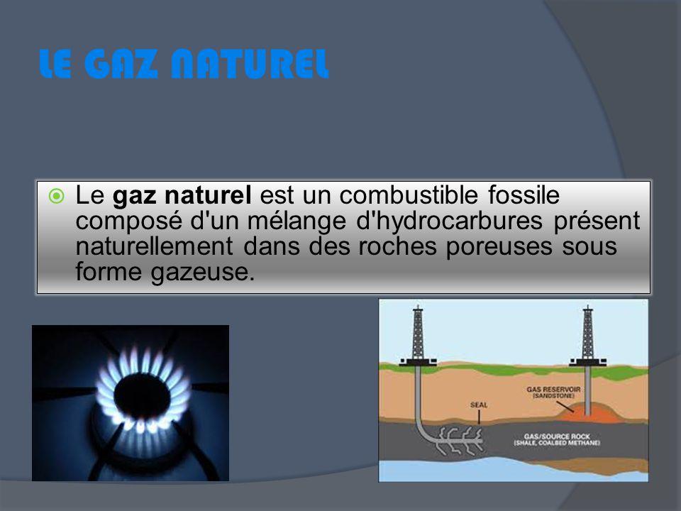 LE GAZ NATUREL  Le gaz naturel est un combustible fossile composé d un mélange d hydrocarbures présent naturellement dans des roches poreuses sous forme gazeuse.