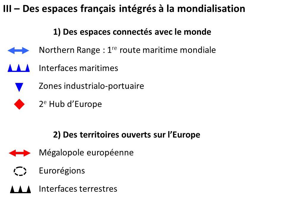 1) Des espaces connectés avec le monde Northern Range : 1 re route maritime mondiale Interfaces maritimes Zones industrialo-portuaire 2 e Hub d'Europe 2) Des territoires ouverts sur l'Europe Mégalopole européenne Eurorégions Interfaces terrestres III – Des espaces français intégrés à la mondialisation