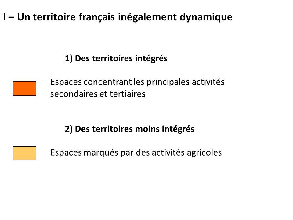 1) Des territoires intégrés Espaces concentrant les principales activités secondaires et tertiaires 2) Des territoires moins intégrés Espaces marqués par des activités agricoles I – Un territoire français inégalement dynamique