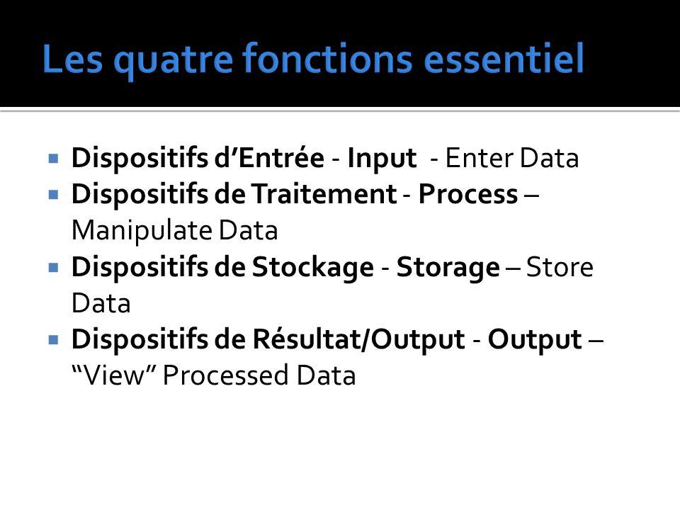  Dispositifs d'Entrée - Input - Enter Data  Dispositifs de Traitement - Process – Manipulate Data  Dispositifs de Stockage - Storage – Store Data  Dispositifs de Résultat/Output - Output – View Processed Data