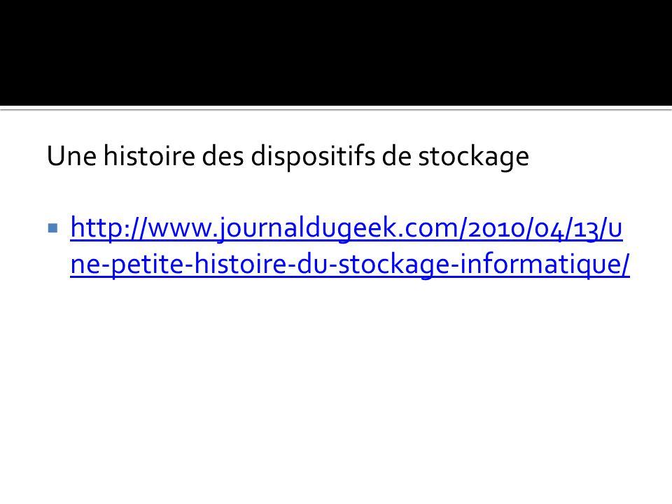 Une histoire des dispositifs de stockage  http://www.journaldugeek.com/2010/04/13/u ne-petite-histoire-du-stockage-informatique/ http://www.journaldugeek.com/2010/04/13/u ne-petite-histoire-du-stockage-informatique/