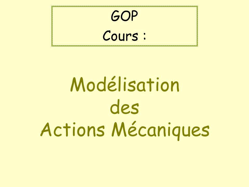 Modélisation des Actions Mécaniques GOP Cours :