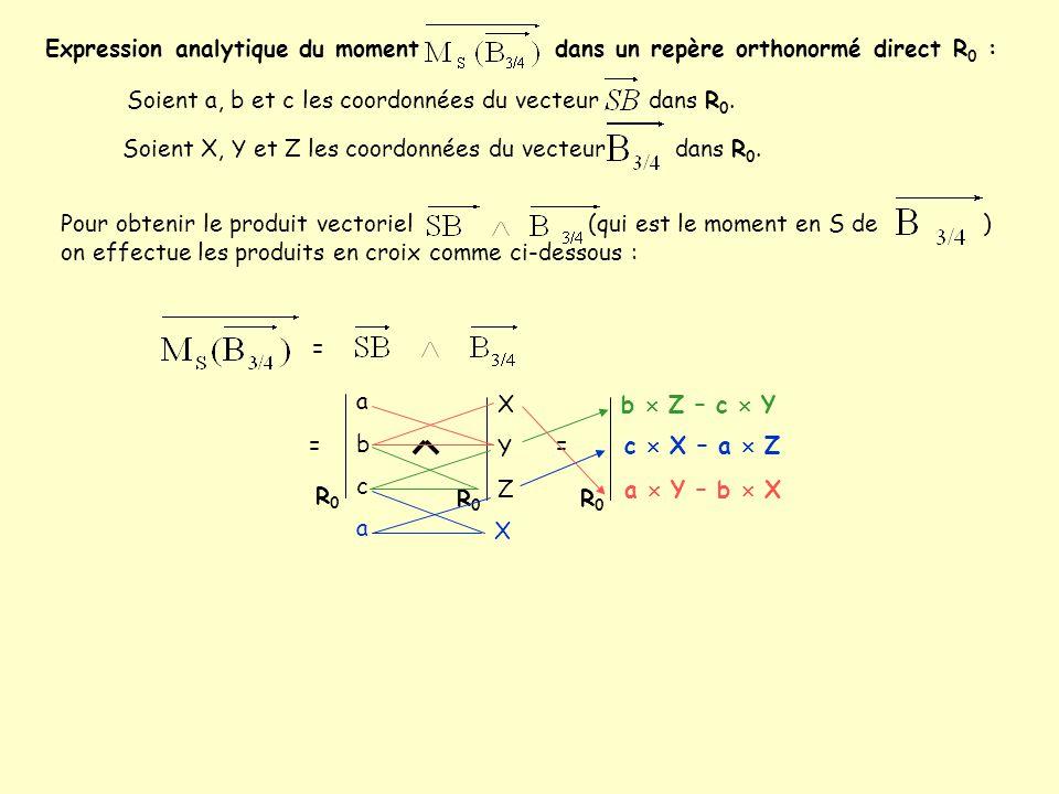 Expression analytique du moment dans un repère orthonormé direct R 0 : Soient a, b et c les coordonnées du vecteur dans R 0. Soient X, Y et Z les coor