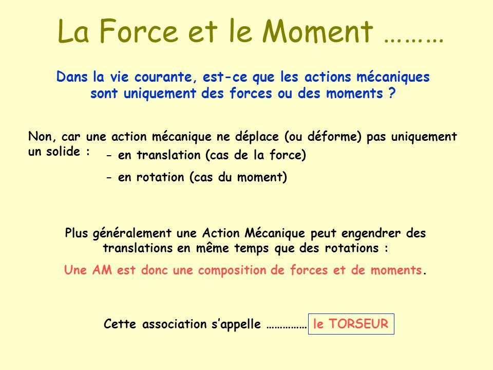 La Force et le Moment ……… Dans la vie courante, est-ce que les actions mécaniques sont uniquement des forces ou des moments ? Non, car une action méca