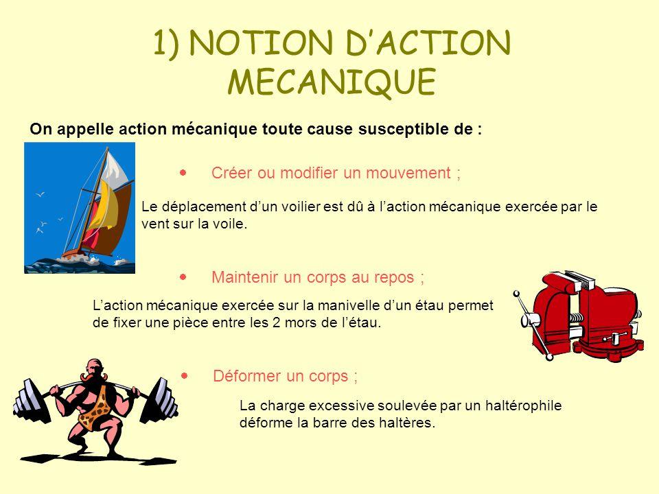1) NOTION D'ACTION MECANIQUE  Créer ou modifier un mouvement ; On appelle action mécanique toute cause susceptible de :  Maintenir un corps au repos